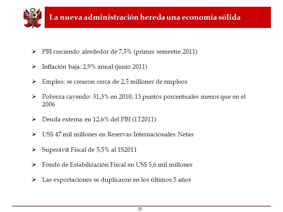 37 PBI creciendo alrededor de 7,5% (primer semestre 2011) Inflación baja: 2,9% anual (junio 2011) Empleo: se crearon cerca de 2,5 millones de empleos