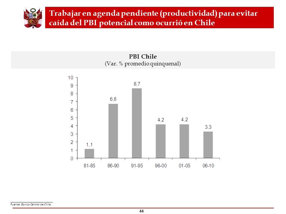 44 PBI Chile (Var. % promedio quinquenal) Trabajar en agenda pendiente (productividad) para evitar caída del PBI potencial como ocurrió en Chile _____
