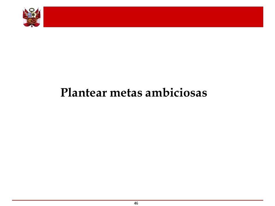 46 Plantear metas ambiciosas