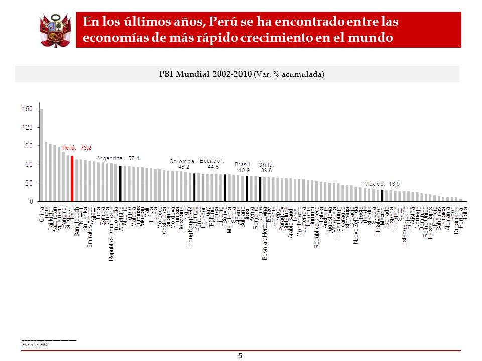En los últimos años, Perú se ha encontrado entre las economías de más rápido crecimiento en el mundo PBI Mundial 2002-2010 (Var. % acumulada) ________