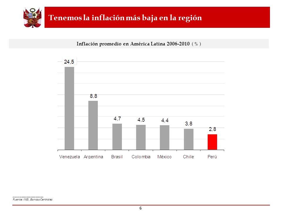 Tenemos la inflación más baja en la región 6 ___________________ Fuente: INEI, Bancos Centrales Inflación promedio en América Latina 2006-2010 ( % )