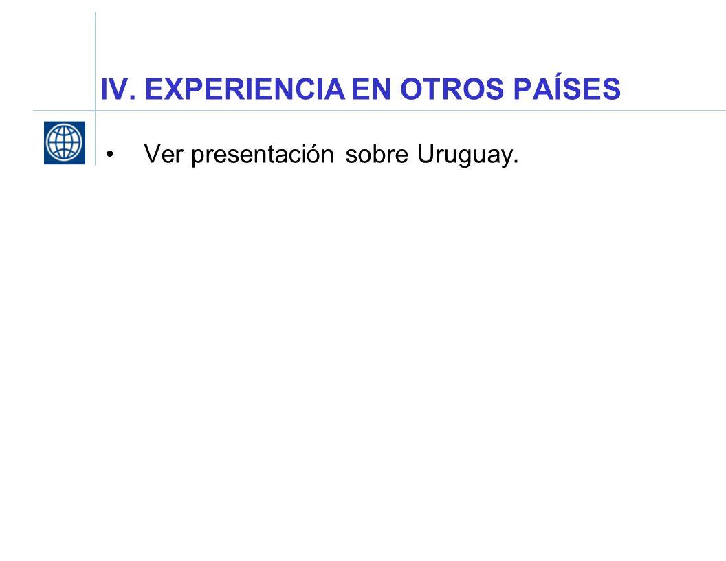 IV. EXPERIENCIA EN OTROS PAÍSES Ver presentación sobre Uruguay.