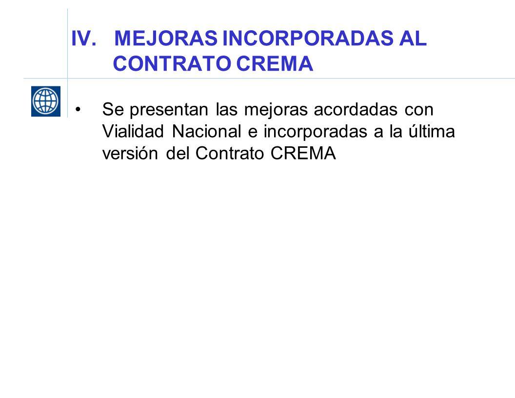IV. MEJORAS INCORPORADAS AL CONTRATO CREMA Se presentan las mejoras acordadas con Vialidad Nacional e incorporadas a la última versión del Contrato CR