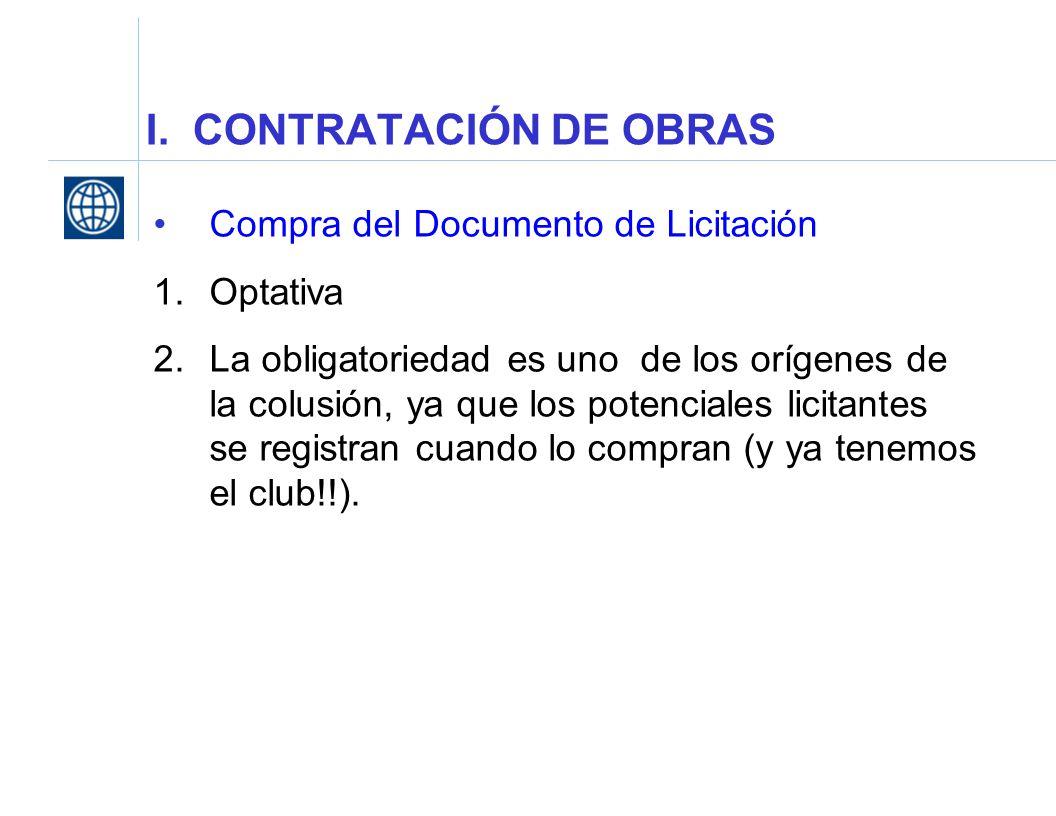 I. CONTRATACIÓN DE OBRAS Compra del Documento de Licitación 1.Optativa 2.La obligatoriedad es uno de los orígenes de la colusión, ya que los potencial