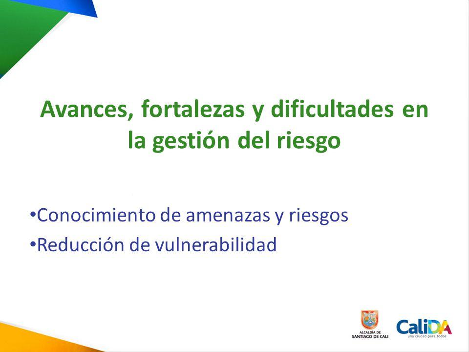 Avances, fortalezas y dificultades en la gestión del riesgo Conocimiento de amenazas y riesgos Reducción de vulnerabilidad