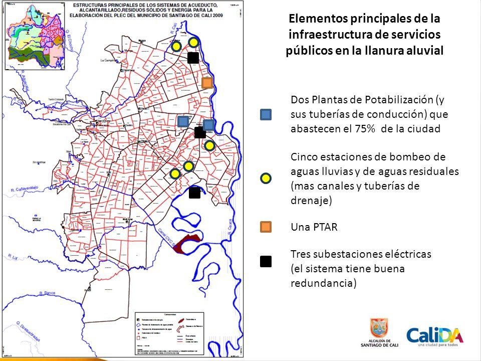Elementos principales de la infraestructura de servicios públicos en la llanura aluvial Dos Plantas de Potabilización (y sus tuberías de conducción) q