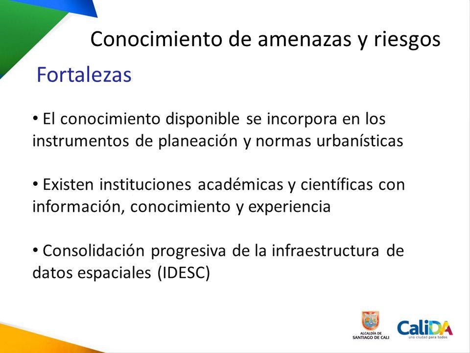 Fortalezas El conocimiento disponible se incorpora en los instrumentos de planeación y normas urbanísticas Existen instituciones académicas y científi