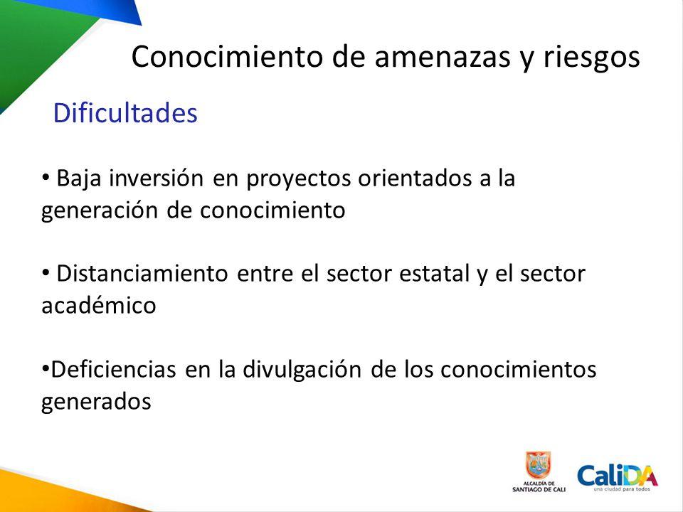 Dificultades Baja inversión en proyectos orientados a la generación de conocimiento Distanciamiento entre el sector estatal y el sector académico Defi