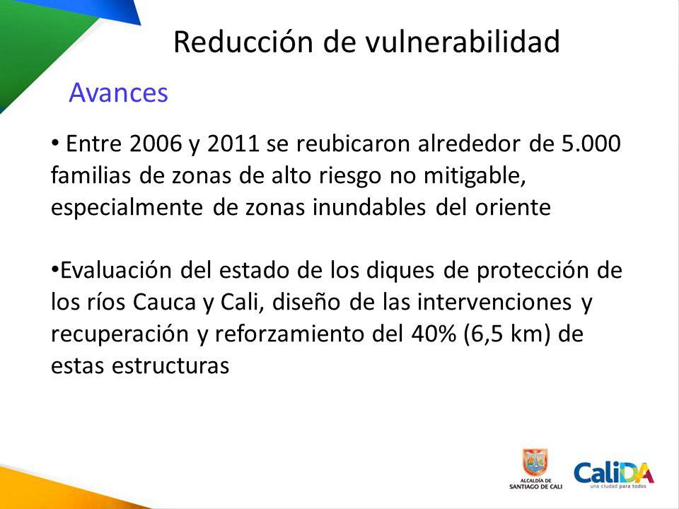 Reducción de vulnerabilidad Entre 2006 y 2011 se reubicaron alrededor de 5.000 familias de zonas de alto riesgo no mitigable, especialmente de zonas i