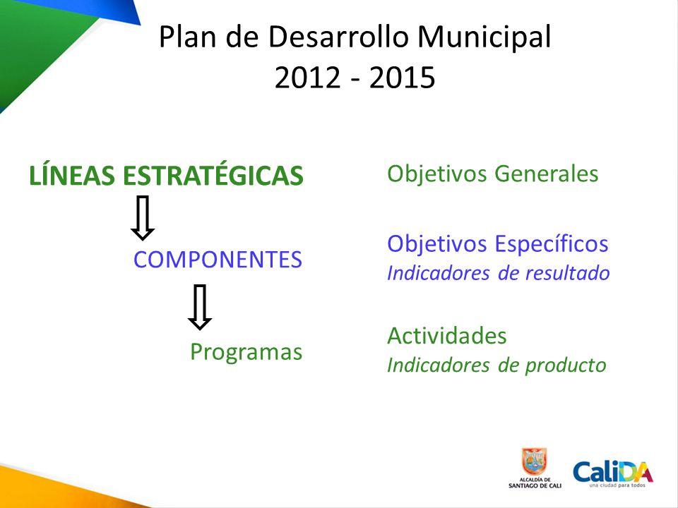 Plan de Desarrollo Municipal 2012 - 2015 LÍNEAS ESTRATÉGICAS COMPONENTES Programas Objetivos Generales Objetivos Específicos Indicadores de resultado