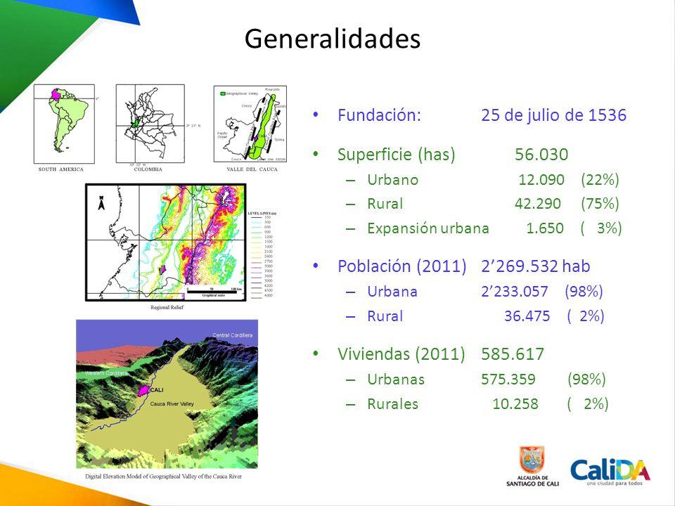 Generalidades Fundación:25 de julio de 1536 Superficie (has)56.030 – Urbano 12.090 (22%) – Rural 42.290 (75%) – Expansión urbana 1.650 ( 3%) Población