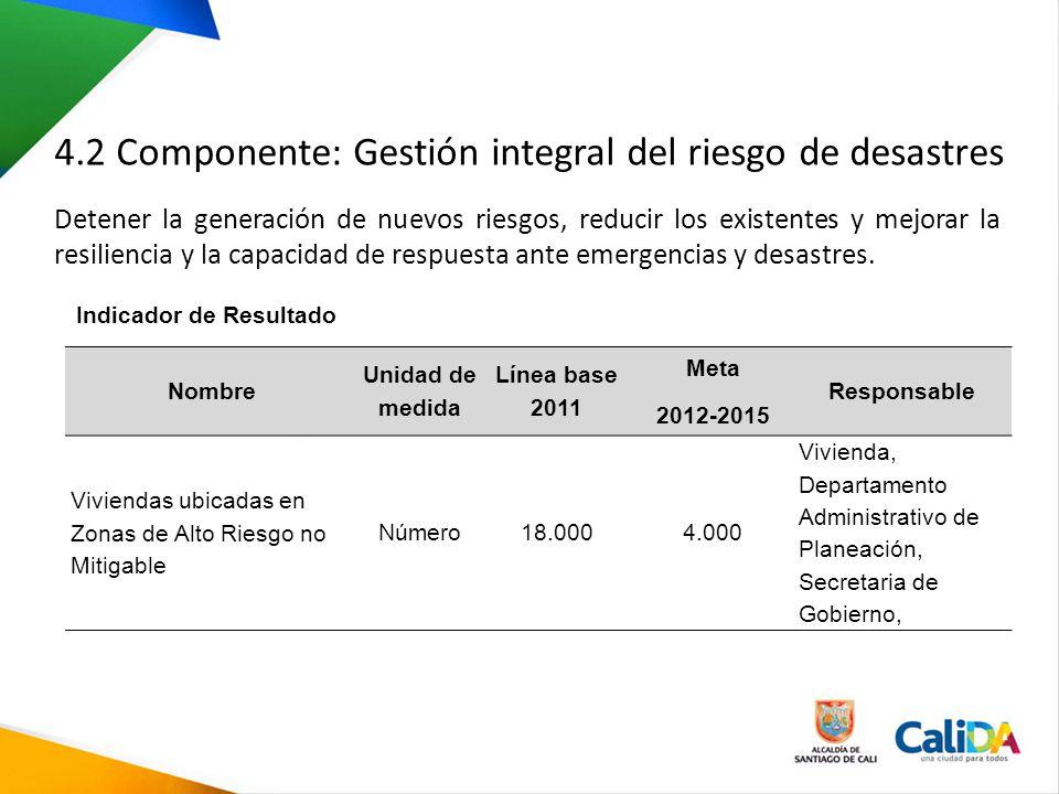 4.2 Componente: Gestión integral del riesgo de desastres Detener la generación de nuevos riesgos, reducir los existentes y mejorar la resiliencia y la