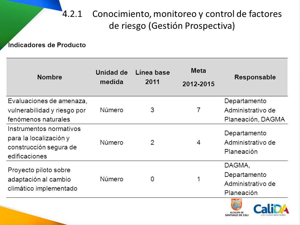 4.2.1 Conocimiento, monitoreo y control de factores de riesgo (Gestión Prospectiva) Nombre Unidad de medida Línea base 2011 Meta 2012-2015 Responsable
