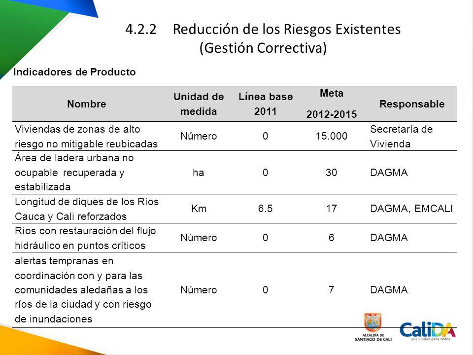 4.2.2 Reducción de los Riesgos Existentes (Gestión Correctiva) Nombre Unidad de medida Línea base 2011 Meta 2012-2015 Responsable Viviendas de zonas d