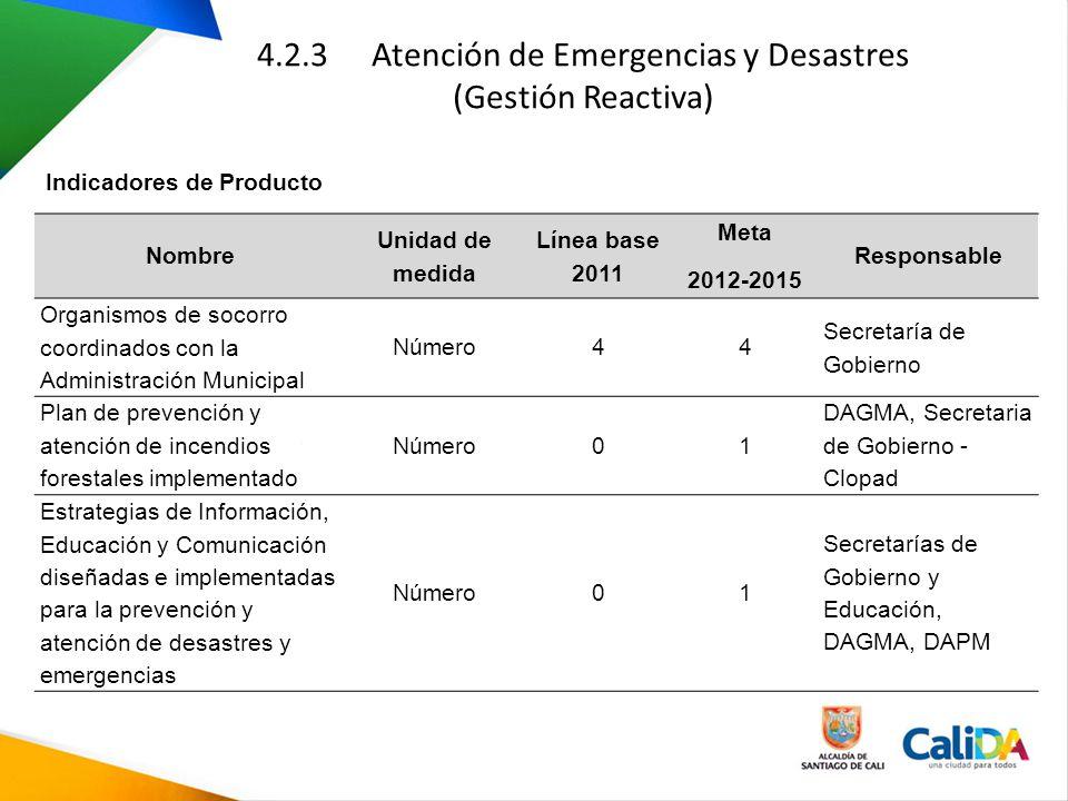 4.2.3 Atención de Emergencias y Desastres (Gestión Reactiva) Nombre Unidad de medida Línea base 2011 Meta 2012-2015 Responsable Organismos de socorro