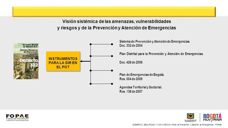 INSTRUMENTOS PARA LA GIR EN EL POT Sistema de Prevención y Atención de Emergencias. Dec. 332 de 2004 Plan Distrital para la Prevención y Atención de E