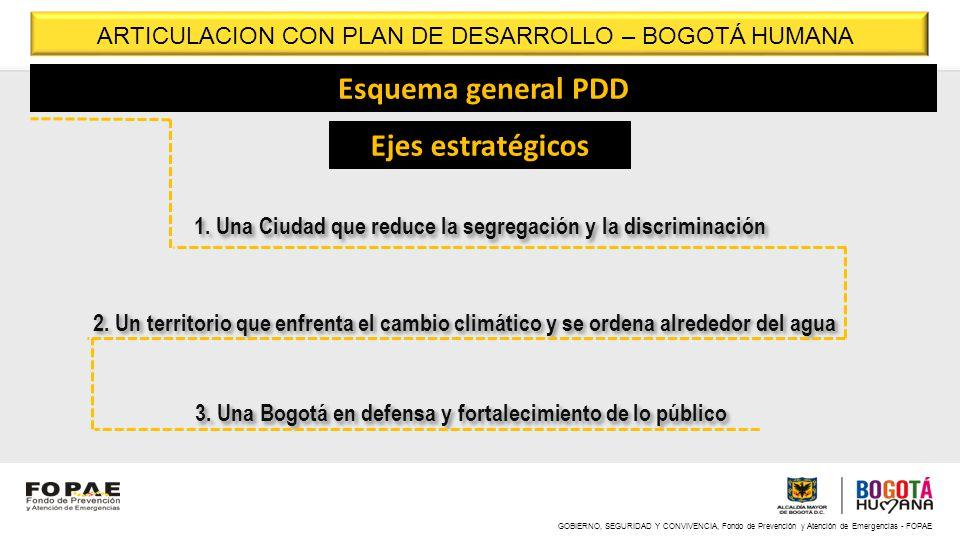 GOBIERNO, SEGURIDAD Y CONVIVENCIA, Fondo de Prevención y Atención de Emergencias - FOPAE 1. Una Ciudad que reduce la segregación y la discriminación E