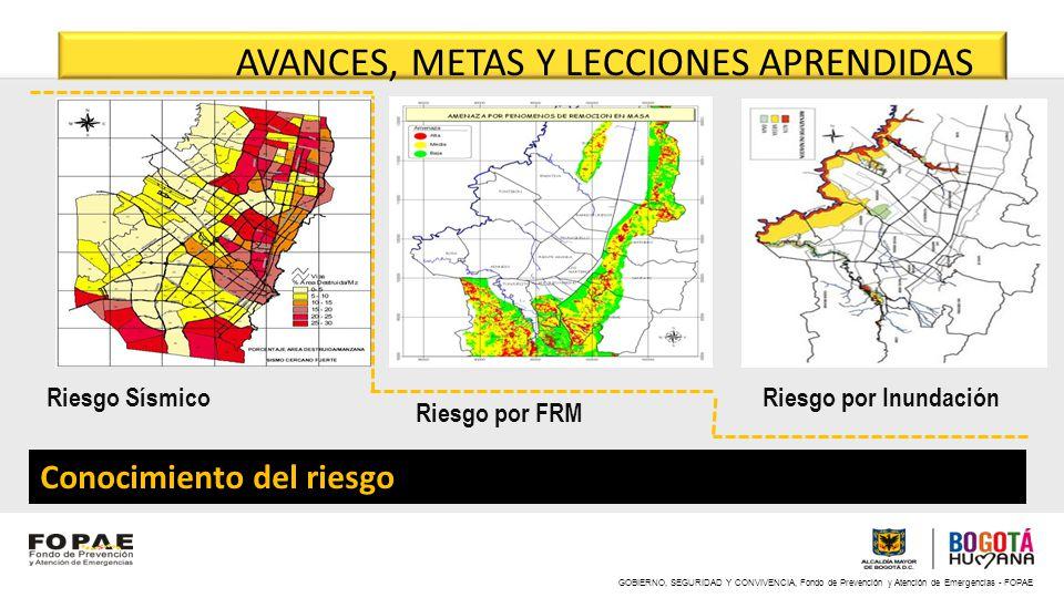 AVANCES, METAS Y LECCIONES APRENDIDAS Conocimiento del riesgo Riesgo Sísmico Riesgo por FRM Riesgo por Inundación