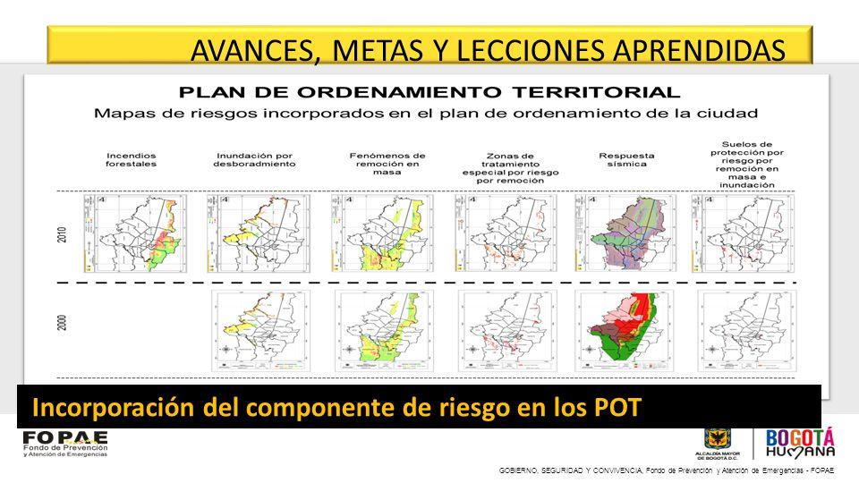 GOBIERNO, SEGURIDAD Y CONVIVENCIA, Fondo de Prevención y Atención de Emergencias - FOPAE AVANCES, METAS Y LECCIONES APRENDIDAS Incorporación del compo