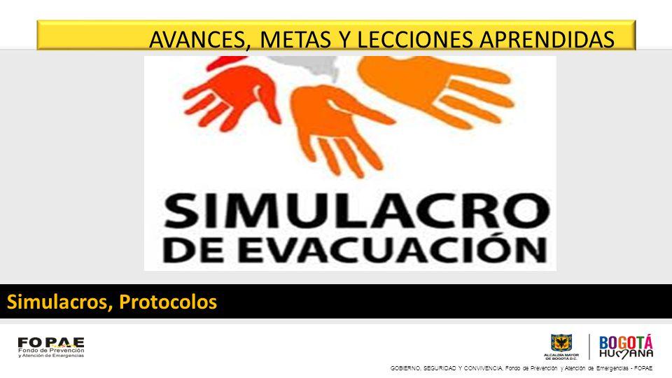 GOBIERNO, SEGURIDAD Y CONVIVENCIA, Fondo de Prevención y Atención de Emergencias - FOPAE AVANCES, METAS Y LECCIONES APRENDIDAS Simulacros, Protocolos