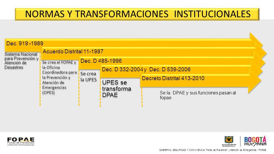 Dec. 919 -1989 Sistema Nacional para Prevención y Atención de Desastres Acuerdo Distrital 11-1987 Se crea el FOPAE y la Oficina Coordinadora para la P