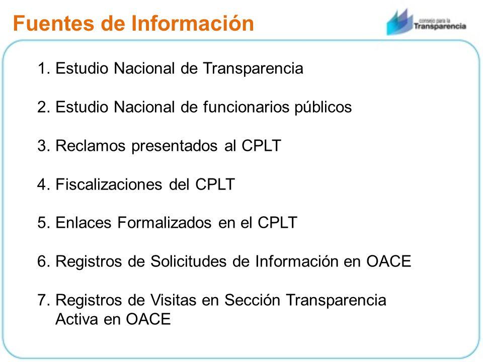 1.Estudio Nacional de Transparencia 2.Estudio Nacional de funcionarios públicos 3.Reclamos presentados al CPLT 4.Fiscalizaciones del CPLT 5.Enlaces Formalizados en el CPLT 6.Registros de Solicitudes de Información en OACE 7.Registros de Visitas en Sección Transparencia Activa en OACE Fuentes de Información