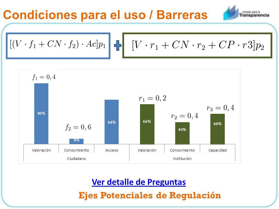 Condiciones para el uso / Barreras Ejes Potenciales de Regulación Ver detalle de Preguntas
