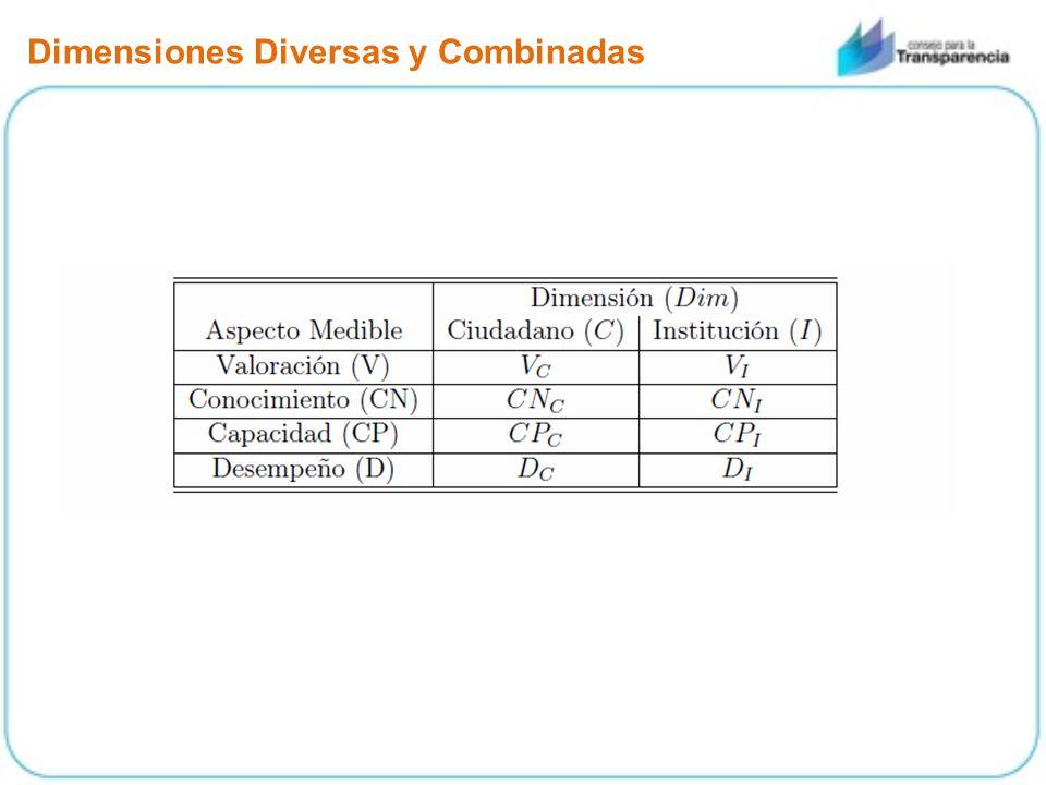 Dimensiones Diversas y Combinadas