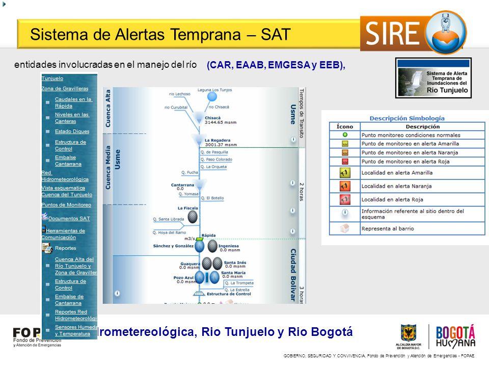 GOBIERNO, SEGURIDAD Y CONVIVENCIA, Fondo de Prevención y Atención de Emergencias - FOPAE Sistema de Alertas Temprana – SAT Red Hidrometereológica, Rio