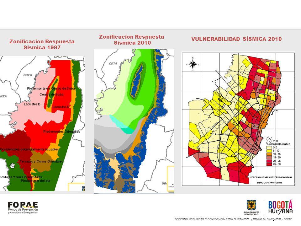 GOBIERNO, SEGURIDAD Y CONVIVENCIA, Fondo de Prevención y Atención de Emergencias - FOPAE VULNERABILIDAD SÍSMICA 2010 Zonificacion Respuesta Sismica 20