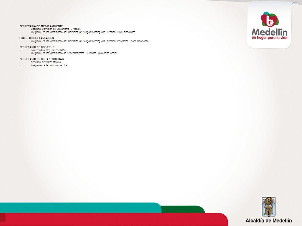SECRETARIA DE MEDIO AMBIENTE Coordina Comisión de Salvamento y rescate Integrante de las comisiones de: Comisión de riesgos tecnológicos, Técnica, Com