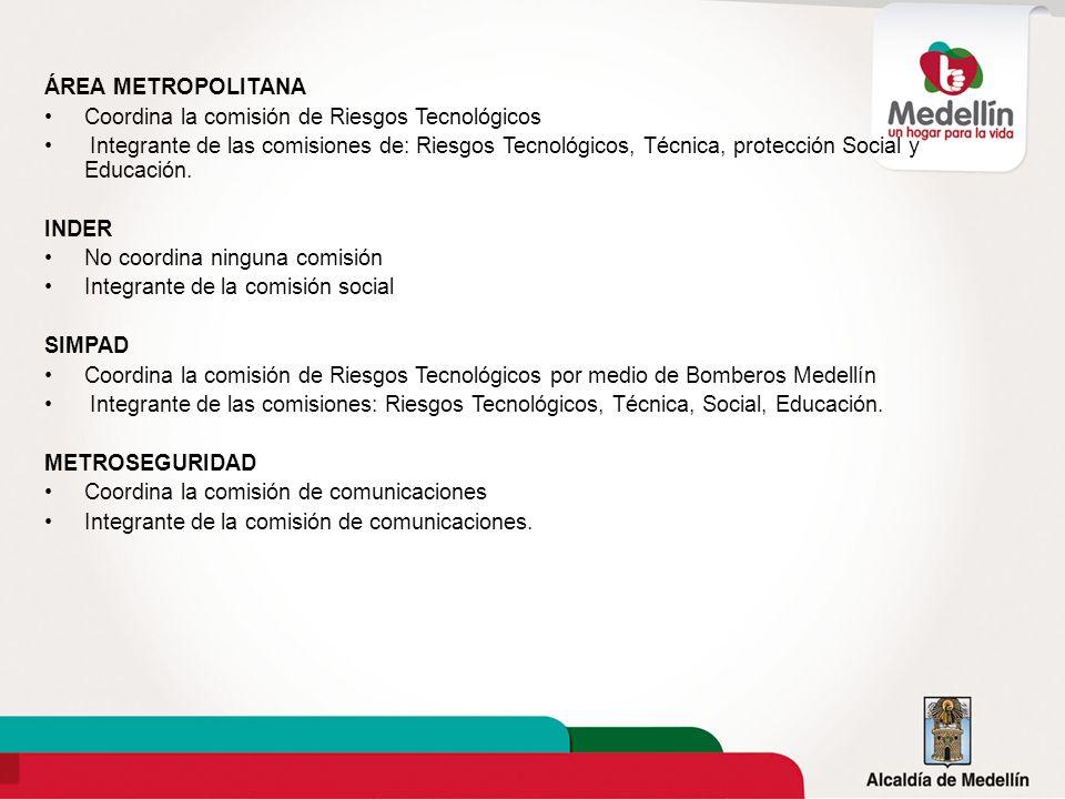 ÁREA METROPOLITANA Coordina la comisión de Riesgos Tecnológicos Integrante de las comisiones de: Riesgos Tecnológicos, Técnica, protección Social y Ed