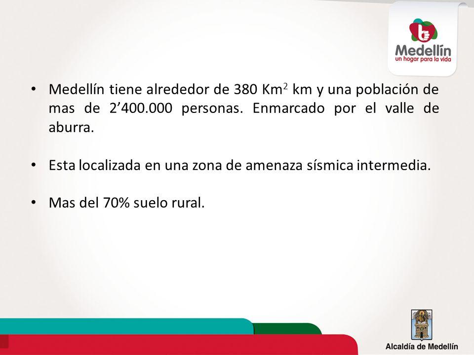 Medellín tiene alrededor de 380 Km 2 km y una población de mas de 2400.000 personas. Enmarcado por el valle de aburra. Esta localizada en una zona de