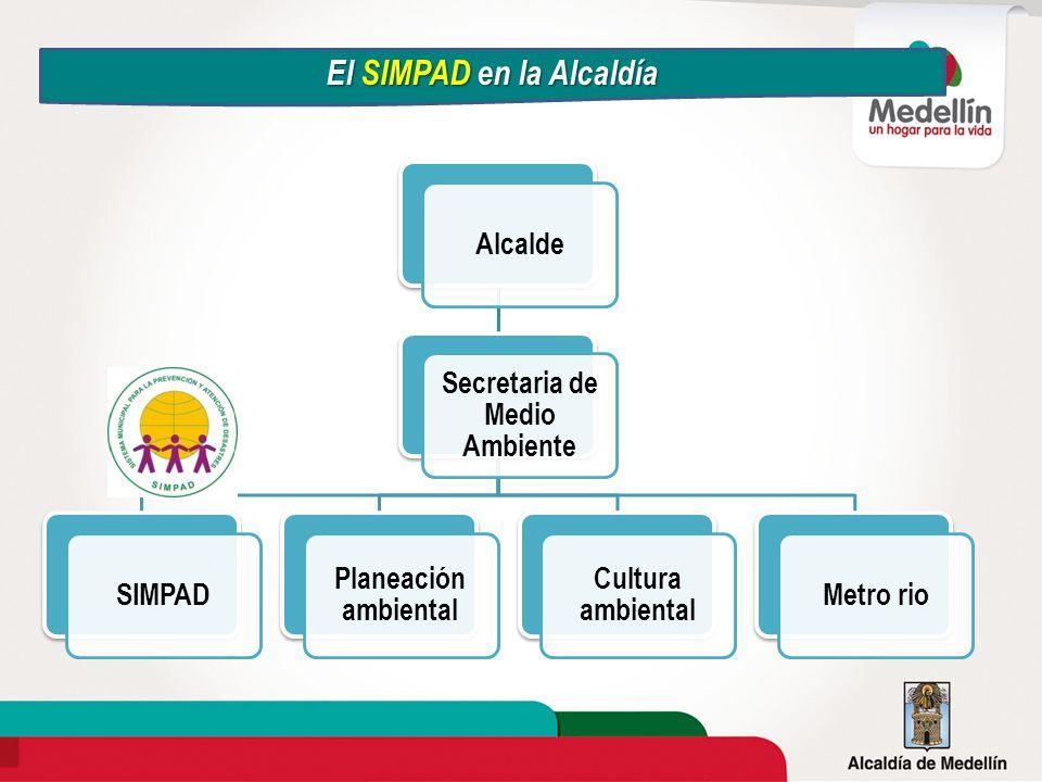 Alcalde Secretaria de Medio Ambiente SIMPAD Planeación ambiental Cultura ambiental Metro rio El SIMPAD en la Alcaldía