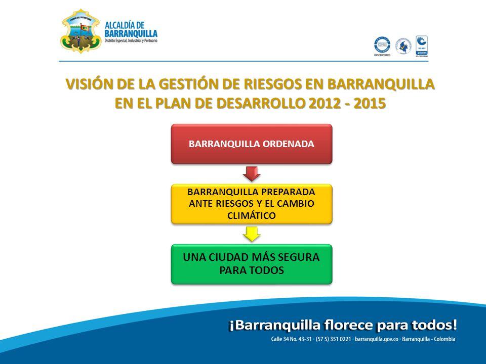 VISIÓN DE LA GESTIÓN DE RIESGOS EN BARRANQUILLA EN EL PLAN DE DESARROLLO 2012 - 2015