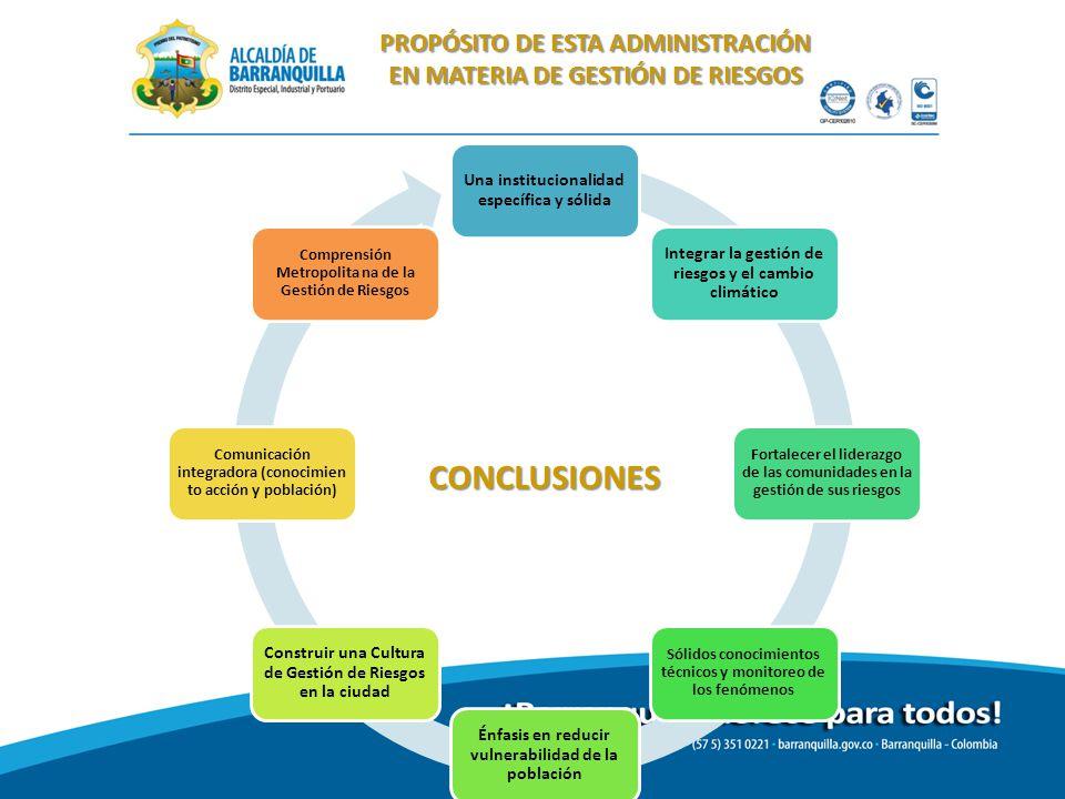 PROPÓSITO DE ESTA ADMINISTRACIÓN EN MATERIA DE GESTIÓN DE RIESGOS CONCLUSIONES