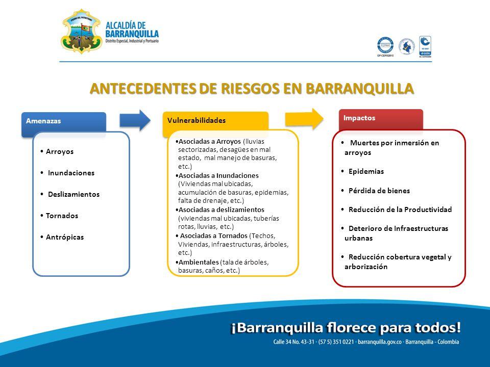 ANTECEDENTES DE RIESGOS EN BARRANQUILLA