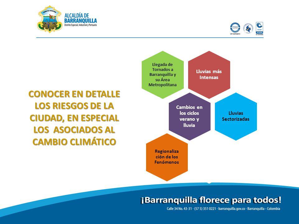 CONOCER EN DETALLE LOS RIESGOS DE LA CIUDAD, EN ESPECIAL LOS ASOCIADOS AL CAMBIO CLIMÁTICO