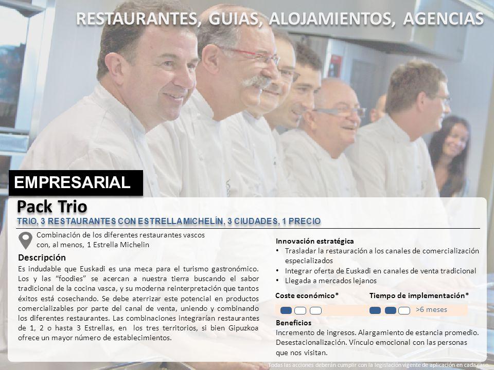 Combinación de los diferentes restaurantes vascos con, al menos, 1 Estrella Michelin Descripción Es indudable que Euskadi es una meca para el turismo