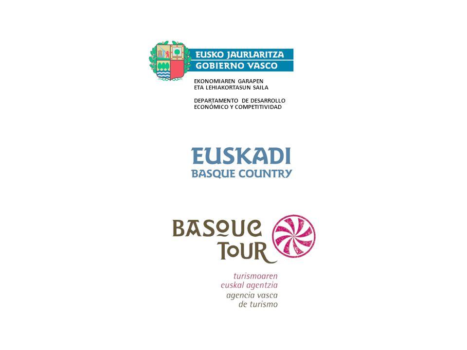 Catálogo de iniciativas innovadoras en el Sector Turístico EKONOMIAREN GARAPEN ETA LEHIAKORTASUN SAILA DEPARTAMENTO DE DESARROLLO ECONÓMICO Y COMPETIT