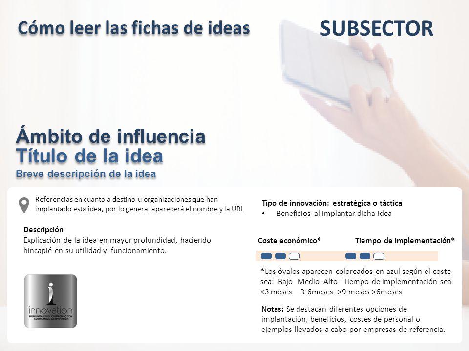 Cómo leer las fichas de ideas SUBSECTOR Ámbito de influencia Título de la idea Ámbito de influencia Título de la idea Breve descripción de la idea Ref