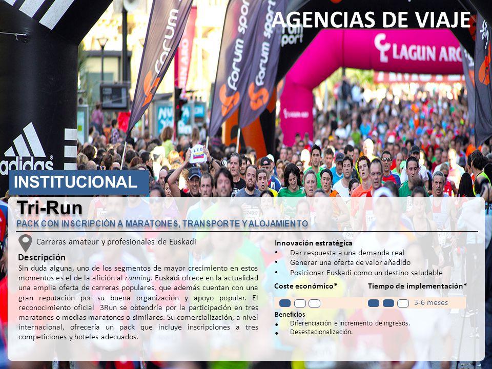 AGENCIAS DE VIAJE INSTITUCIONAL Carreras amateur y profesionales de Euskadi Descripción Sin duda alguna, uno de los segmentos de mayor crecimiento en