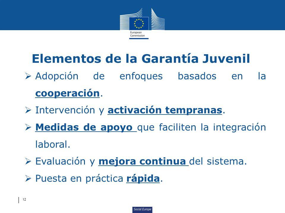 Social Europe Adopción de enfoques basados en la cooperación.