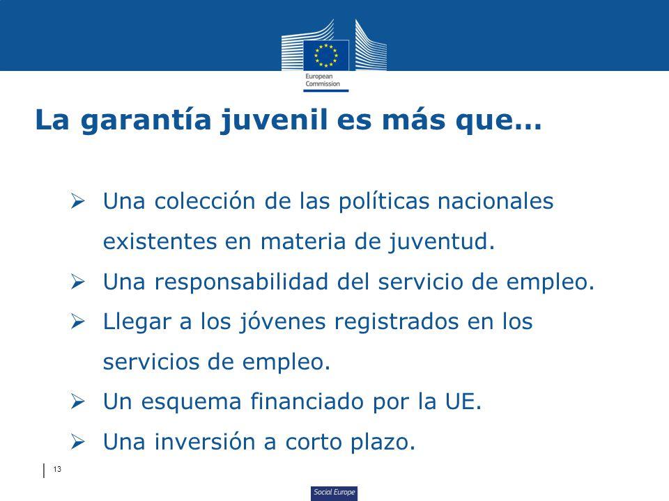 Social Europe Una colección de las políticas nacionales existentes en materia de juventud.