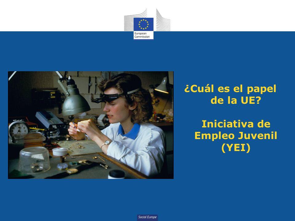 Social Europe ¿Cuál es el papel de la UE? Iniciativa de Empleo Juvenil (YEI)