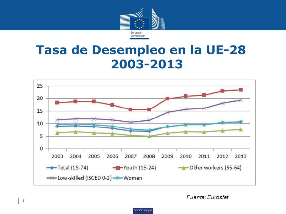 Social Europe 2 Tasa de Desempleo en la UE-28 2003-2013 Fuente: Eurostat