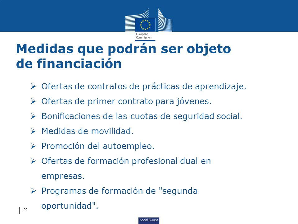 Social Europe Medidas que podrán ser objeto de financiación Ofertas de contratos de prácticas de aprendizaje.
