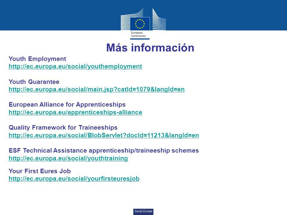 Social Europe Más información Youth Employment http://ec.europa.eu/social/youthemployment Youth Guarantee http://ec.europa.eu/social/main.jsp?catId=1079&langId=en European Alliance for Apprenticeships http://ec.europa.eu/apprenticeships-alliance Quality Framework for Traineeships http://ec.europa.eu/social/BlobServlet?docId=11213&langId=en ESF Technical Assistance apprenticeship/traineeship schemes http://ec.europa.eu/social/youthtraining Your First Eures Job http://ec.europa.eu/social/yourfirsteuresjob