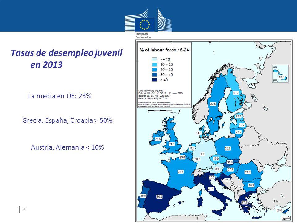 Social Europe Tasas de desempleo juvenil en 2013 La media en UE: 23% Grecia, España, Croacia > 50% Austria, Alemania < 10% 4