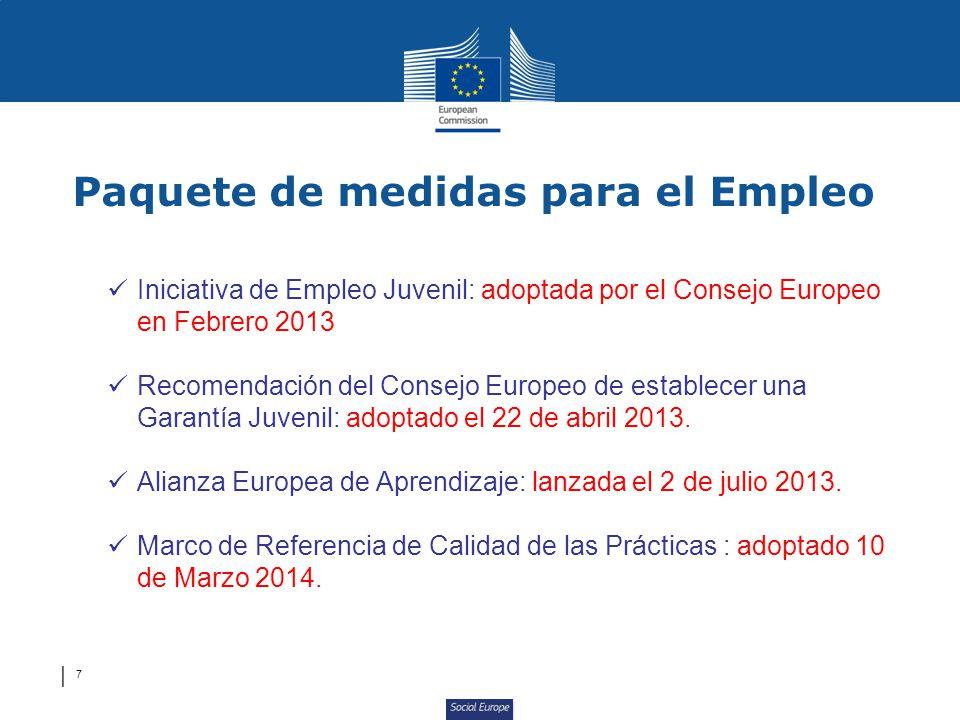 Social Europe Iniciativa de Empleo Juvenil: adoptada por el Consejo Europeo en Febrero 2013 Recomendación del Consejo Europeo de establecer una Garantía Juvenil: adoptado el 22 de abril 2013.